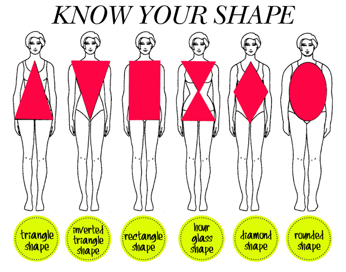 know-your-shape_image
