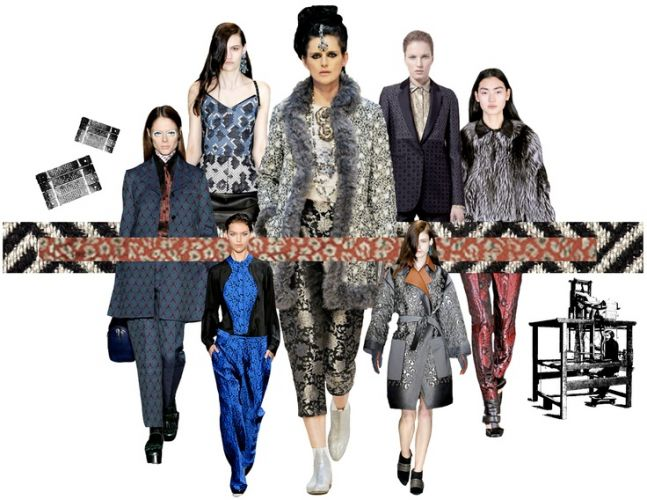 Fashion Term - Meaning of Jacquard